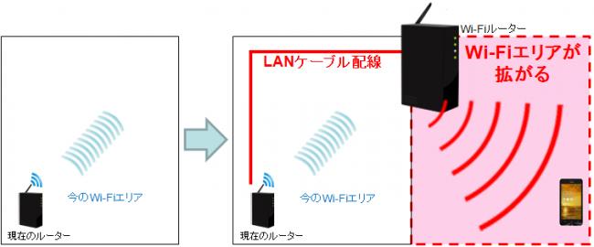 lan-cable2
