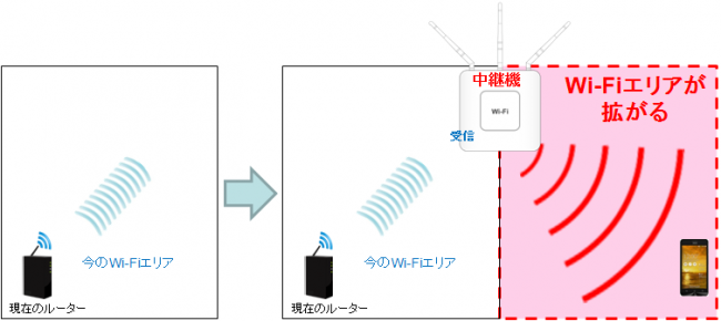 wi-fi-repeater3