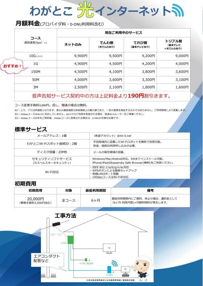 ホムペ用NET料金表  FTTH